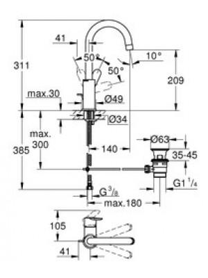 Grohe BauEdge Lavabo Bataryası L-Boyut